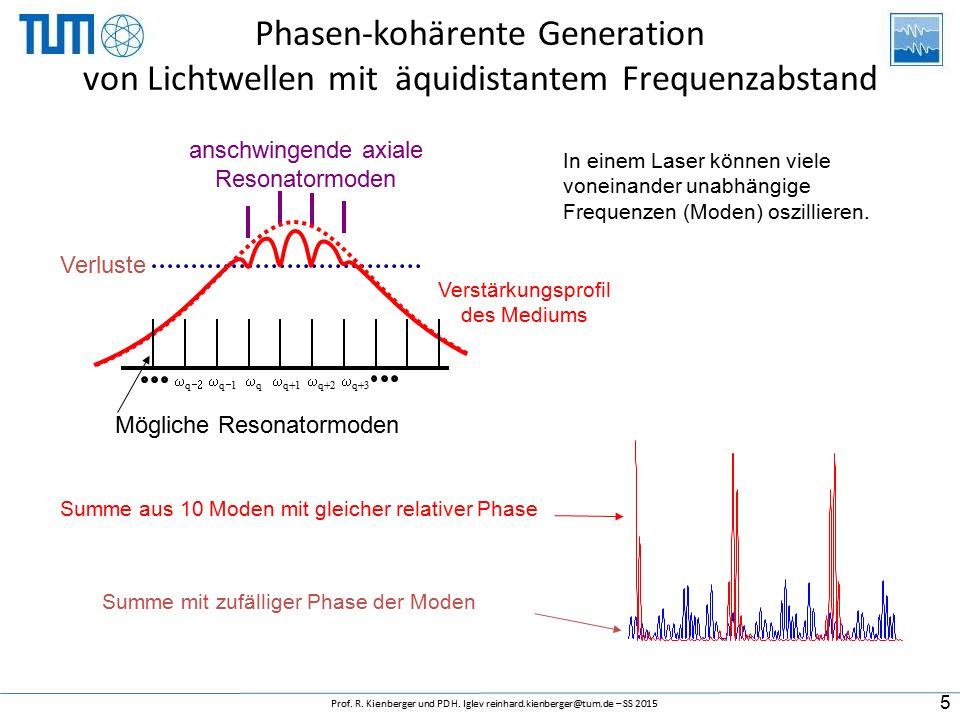 In einem Laser können viele voneinander unabhängige Frequenzen (Moden) oszillieren.