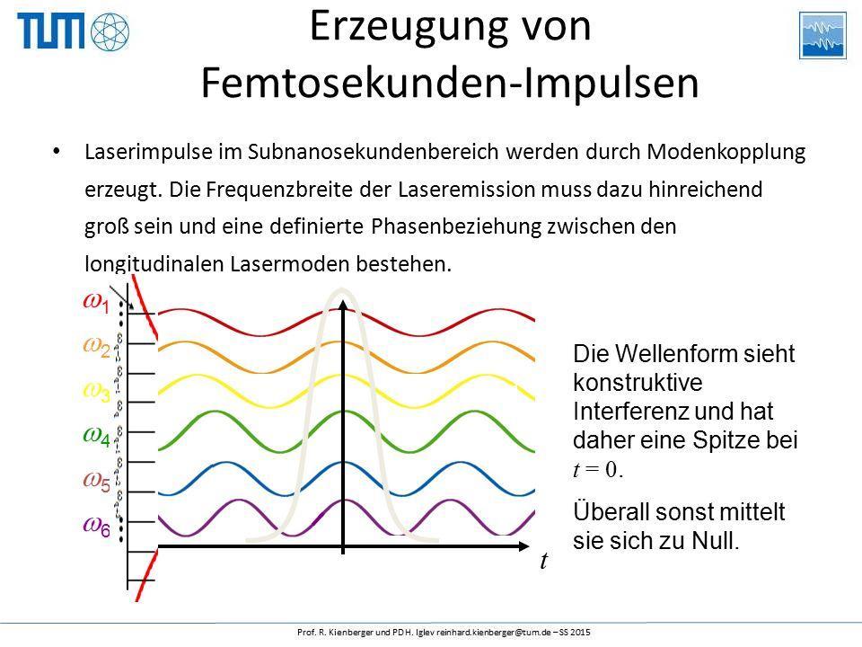 Nichtlineare Spiegel type II: Intensitätsabhängige Polarisationsdrehung Buchvarov, Saltiel, Iglev, Koynov, Opt.