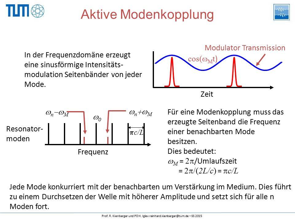 """Q-Switched passive mode locking Gütegeschaltete passive Modenkopplung wird beobachtet wenn: Der Laserimpuls nicht die gesamte Verstärkung """"ausräumt (niedrige Energie) Lasermedium (Gainmedium) und Absorber zu langsam sind."""