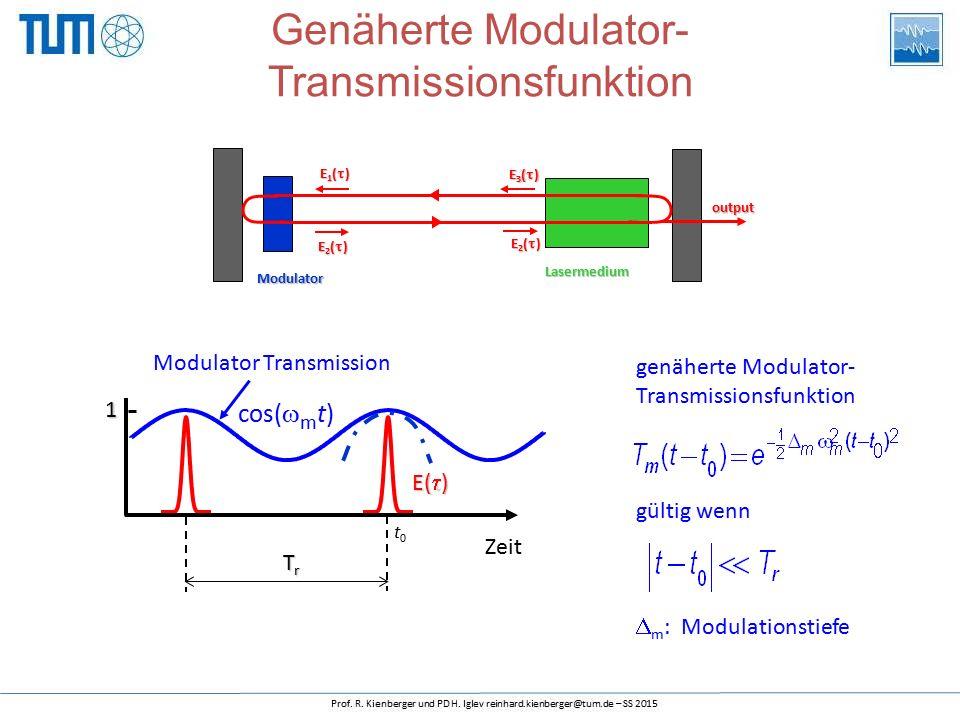Q-Switched passive mode locking Intracavity Impulsenergie Sättigungsenergie des Verstärkungsmedium Sättigungsenergie des Absorbers x Modulationstiefe Q-Switched Modenkopplung ist (oft) unerwünscht.