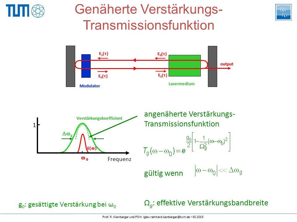 Die Veränderung des Laserimpulses beim Durchgang durch das Lasermedium und Reflektion am Auskoppelspiegel lässt sich - im Frequenzbereich - beschreiben als: → Der Impuls wird länger.