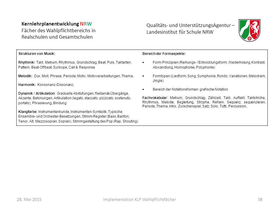Kernlehrplanentwicklung NRW Fächer des Wahlpflichtbereichs in Realschulen und Gesamtschulen Qualitäts- und UnterstützungsAgentur – Landesinstitut für