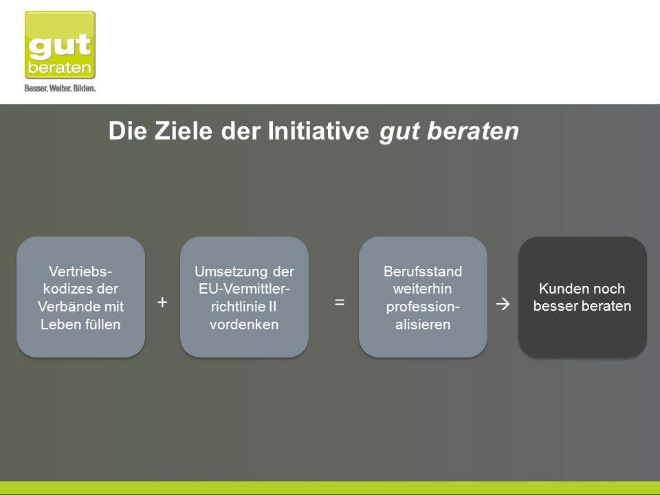 Die Ziele der Initiative gut beraten Kunden noch besser beraten Vertriebs- kodizes der Verbände mit Leben füllen Vertriebs- kodizes der Verbände mit Leben füllen Berufsstand weiterhin profession- alisieren Umsetzung der EU-Vermittler- richtlinie II vordenken += 
