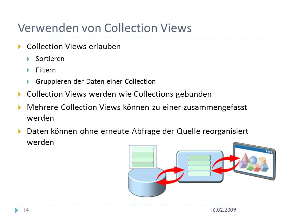 Verwenden von Collection Views  Collection Views erlauben  Sortieren  Filtern  Gruppieren der Daten einer Collection  Collection Views werden wie Collections gebunden  Mehrere Collection Views können zu einer zusammengefasst werden  Daten können ohne erneute Abfrage der Quelle reorganisiert werden 16.02.200914