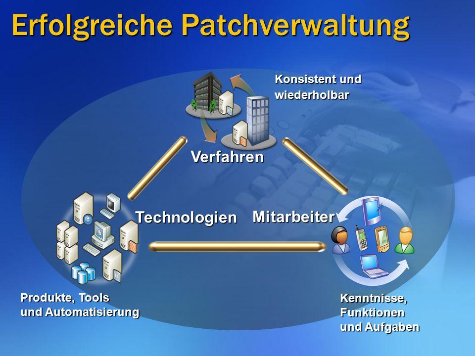 Produkte, Tools und Automatisierung Konsistent und wiederholbar Kenntnisse, Funktionen und Aufgaben Verfahren Mitarbeiter Technologien Erfolgreiche Patchverwaltung