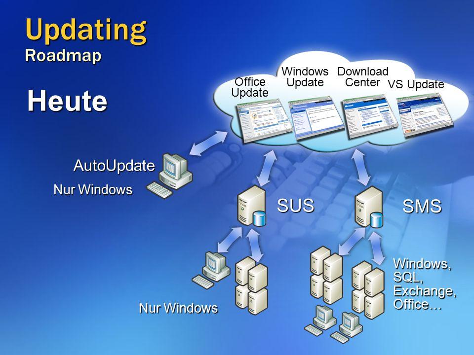 Heute Office Update Download Center SUS SMS VS Update Windows Update Nur Windows Updating Roadmap Windows, SQL, Exchange, Office… AutoUpdate