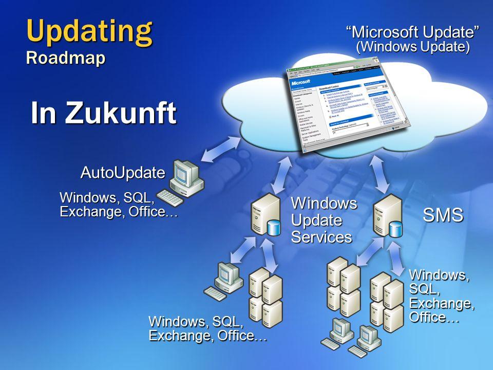 In Zukunft Windows, SQL, Exchange, Office… Windows, SQL, Exchange, Office… SMS Microsoft Update (Windows Update) WindowsUpdateServices Updating Roadmap AutoUpdate Windows, SQL, Exchange, Office…