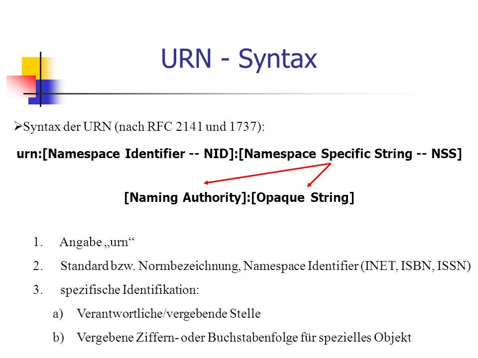 """URN - Syntax 1. Angabe """"urn 2. Standard bzw."""