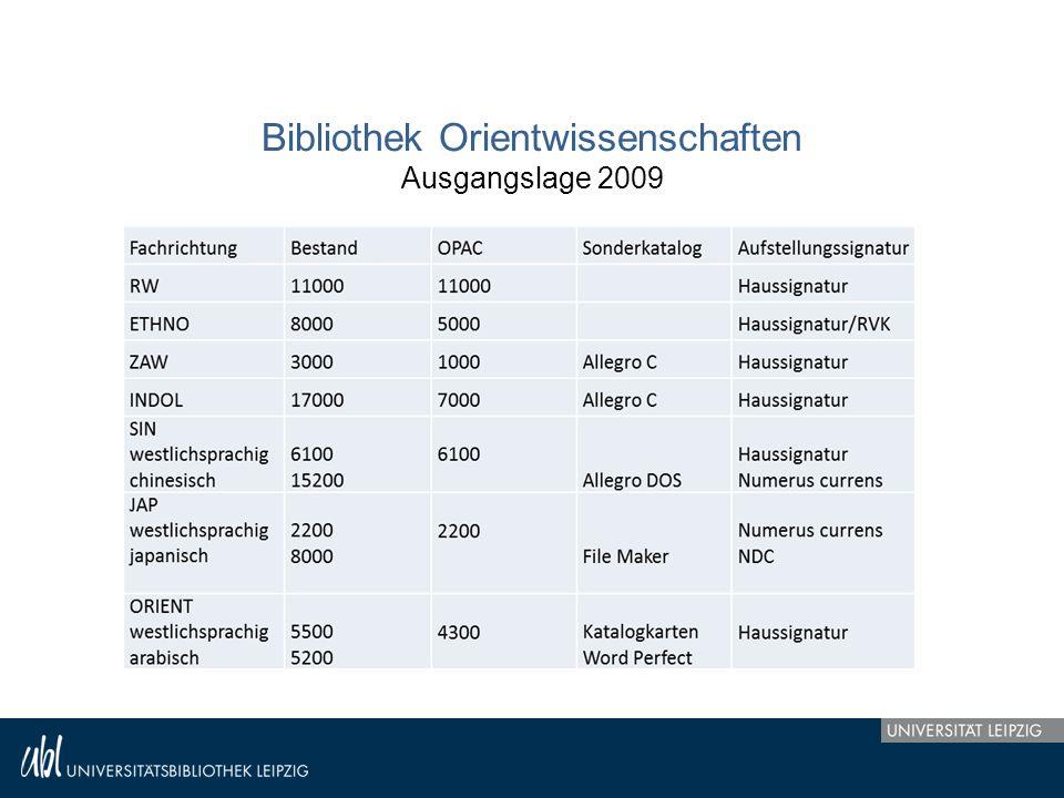 Bibliothek Orientwissenschaften Ausgangslage 2009