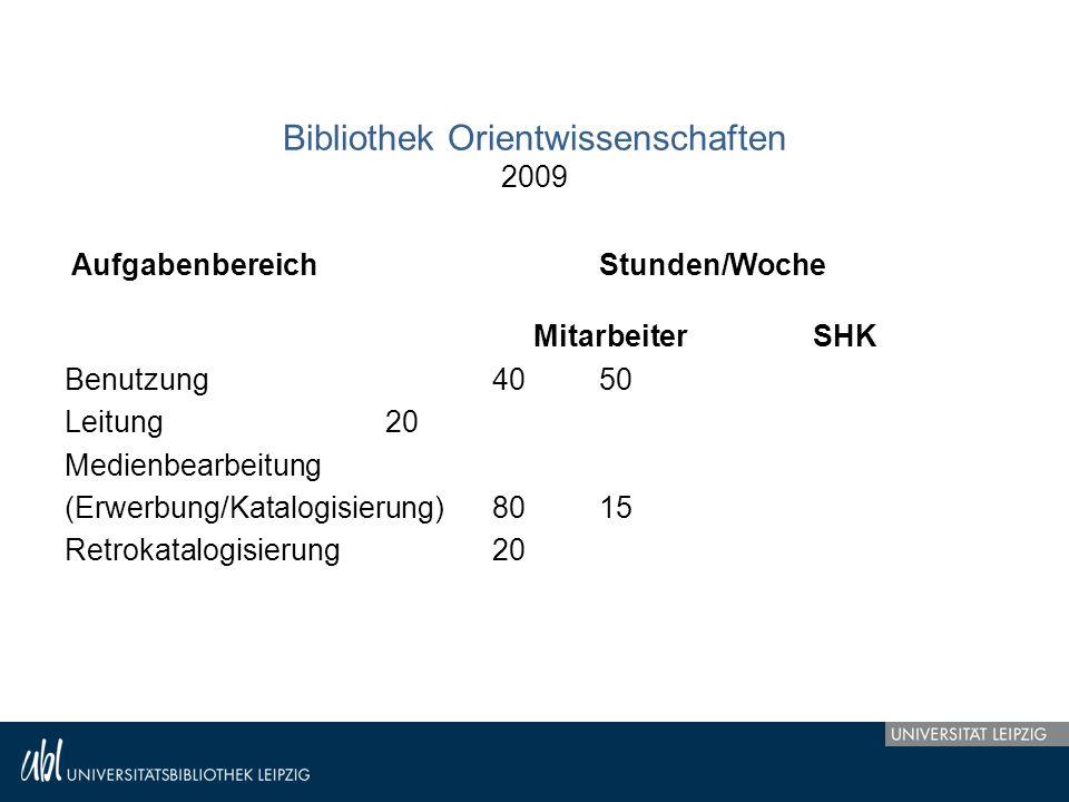 Bibliothek Orientwissenschaften 2009 Aufgabenbereich Stunden/Woche Mitarbeiter SHK Benutzung4050 Leitung20 Medienbearbeitung (Erwerbung/Katalogisierung)8015 Retrokatalogisierung20