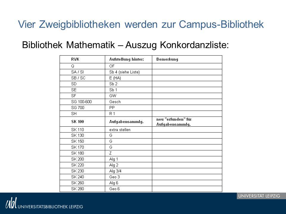 Vier Zweigbibliotheken werden zur Campus-Bibliothek Bibliothek Mathematik – Auszug Konkordanzliste: