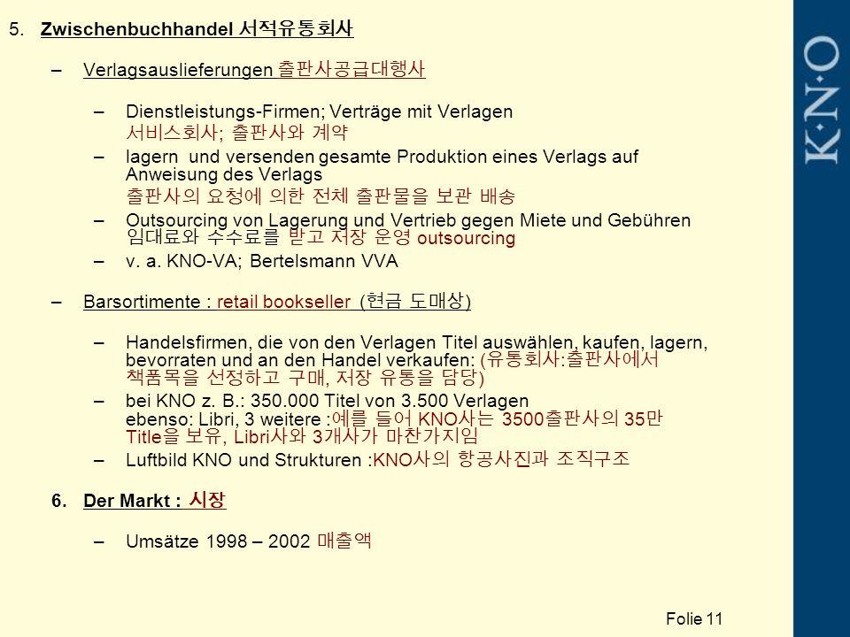 5.Zwischenbuchhandel 서적유통회사 –Verlagsauslieferungen 출판사공급대행사 –Dienstleistungs-Firmen; Verträge mit Verlagen 서비스회사 ; 출판사와 계약 –lagern und versenden gesam