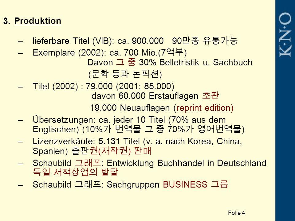 3.Produktion –lieferbare Titel (VlB): ca. 900.000 90 만종 유통가능 –Exemplare (2002): ca. 700 Mio.(7 억부 ) Davon 그 중 30% Belletristik u. Sachbuch ( 문학 등과 논픽션