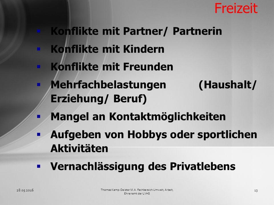 Stressfaktoren in Familie und Freizeit 28.05.201613 Thomas Kamp-Deister M.A. Fachbereich:Umwelt, Arbeit, Ehrenamt der LVHS  Konflikte mit Partner/ Pa