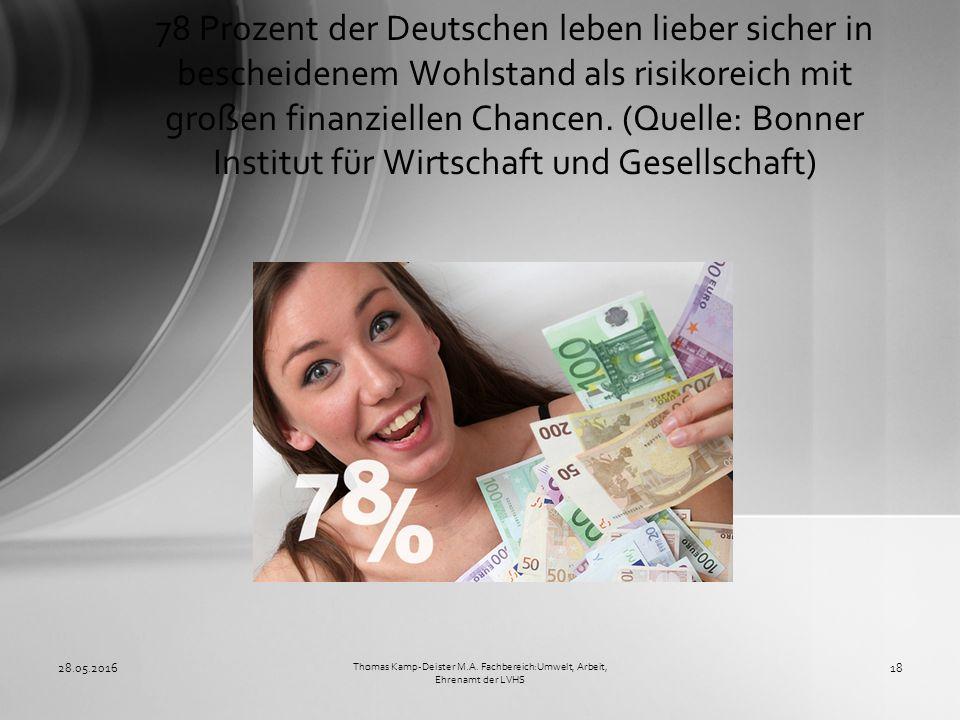 78 Prozent der Deutschen leben lieber sicher in bescheidenem Wohlstand als risikoreich mit großen finanziellen Chancen. (Quelle: Bonner Institut für W