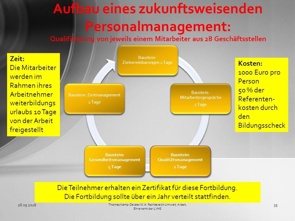 Qualifizierung von jeweils einem Mitarbeiter aus 28 Geschäftsstellen Aufbau eines zukunftsweisenden Personalmanagement: 28.05.201635 Thomas Kamp-Deister M.A.
