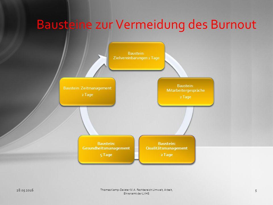 Bausteine zur Vermeidung des Burnout 28.05.20165 Thomas Kamp-Deister M.A. Fachbereich:Umwelt, Arbeit, Ehrenamt der LVHS