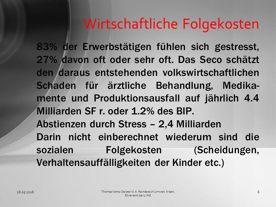 83% der Erwerbstätigen fühlen sich gestresst, 27% davon oft oder sehr oft. Das Seco schätzt den daraus entstehenden volkswirtschaftlichen Schaden für