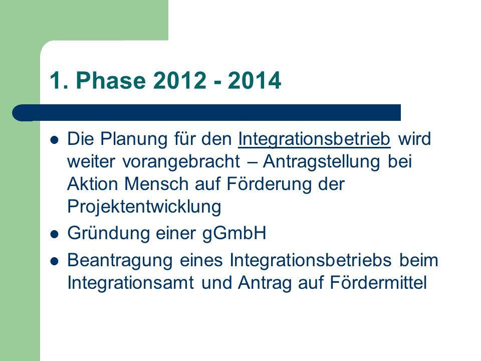 1. Phase 2012 - 2014 Die Planung für den Integrationsbetrieb wird weiter vorangebracht – Antragstellung bei Aktion Mensch auf Förderung der Projektent