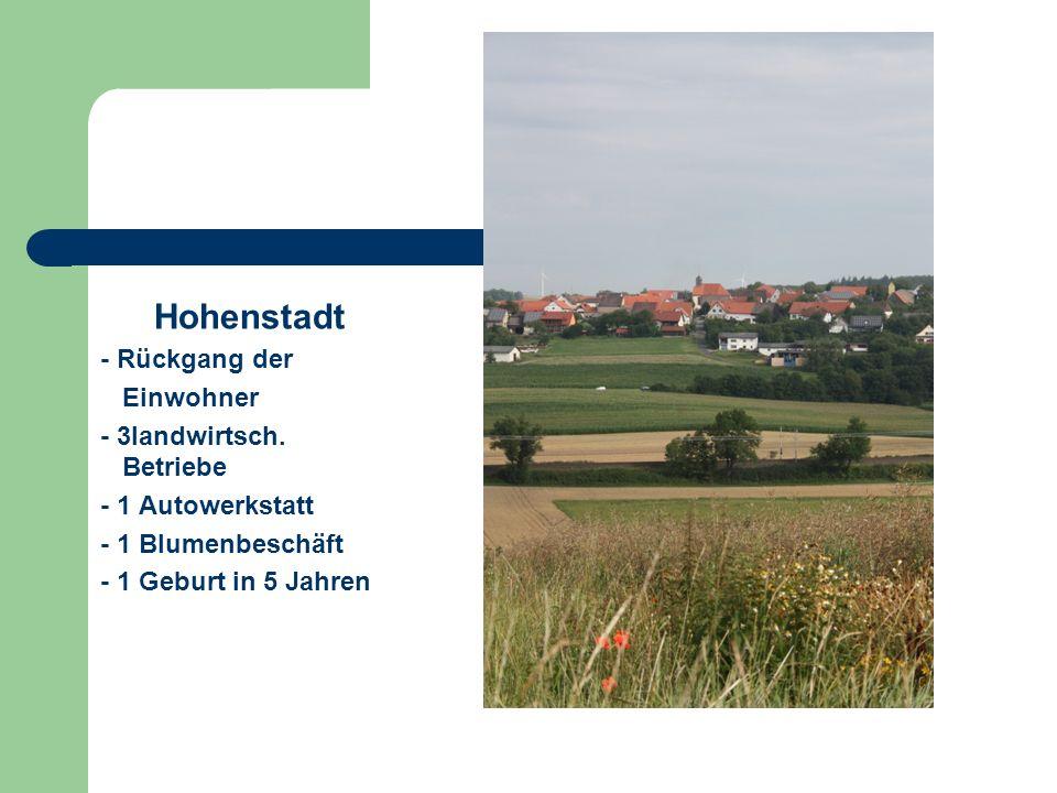 Hohenstadt - Rückgang der Einwohner - 3landwirtsch.