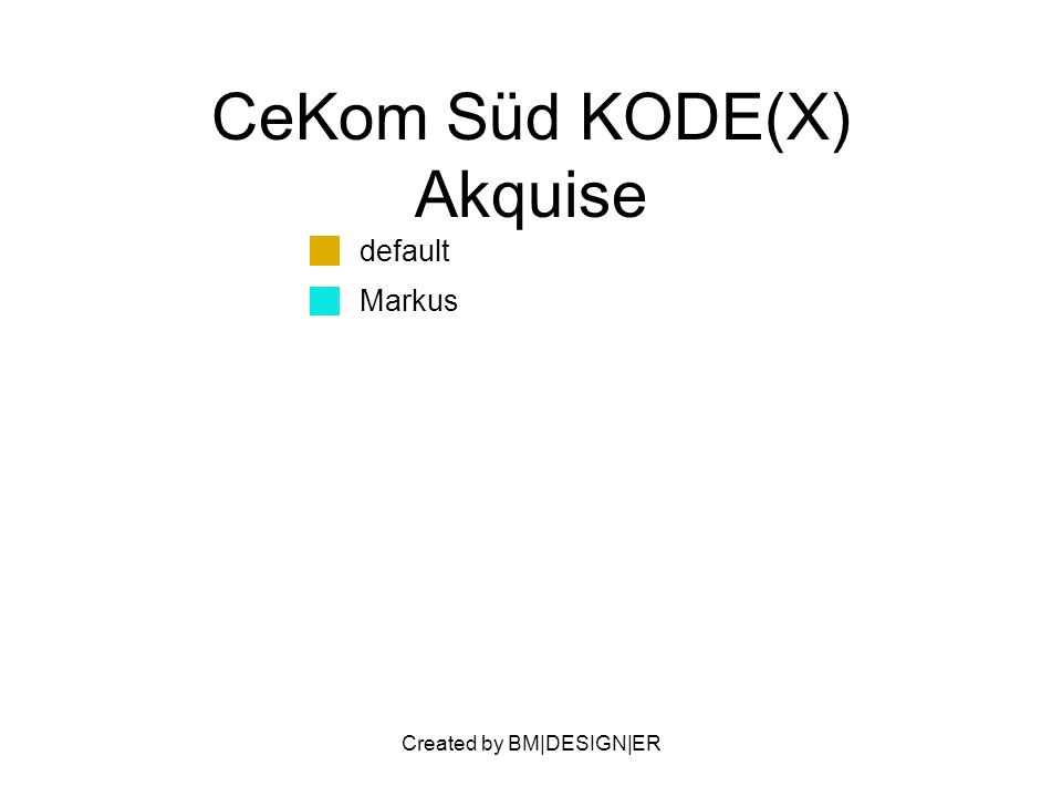 Created by BM|DESIGN|ER CeKom Süd KODE(X) Akquise default Markus