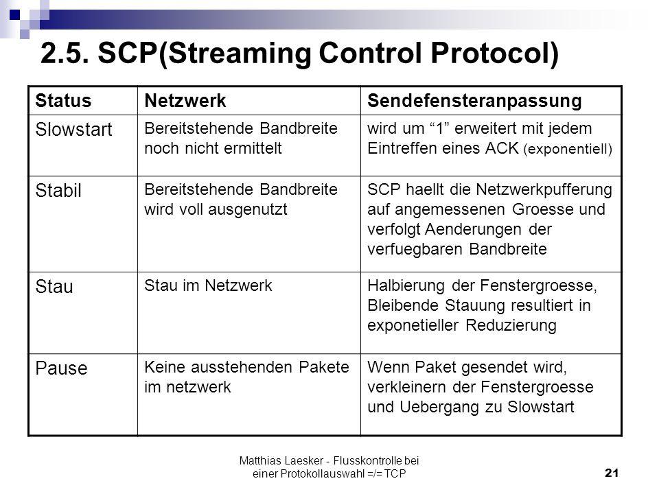 Matthias Laesker - Flusskontrolle bei einer Protokollauswahl =/= TCP21 2.5.