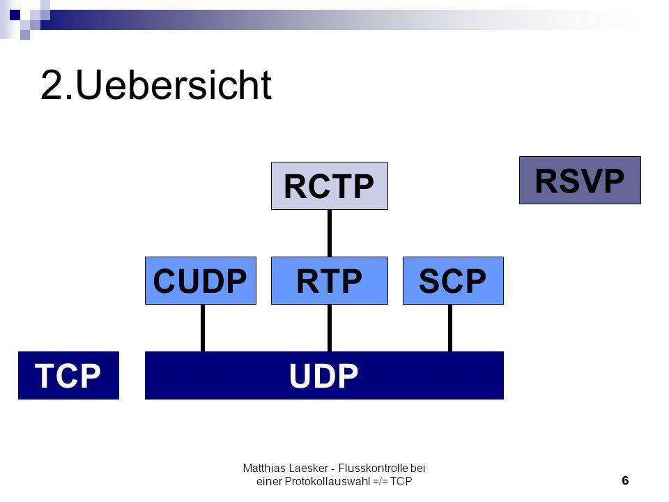 Matthias Laesker - Flusskontrolle bei einer Protokollauswahl =/= TCP6 2.Uebersicht TCP UDP RSVP RTPSCPCUDP RCTP