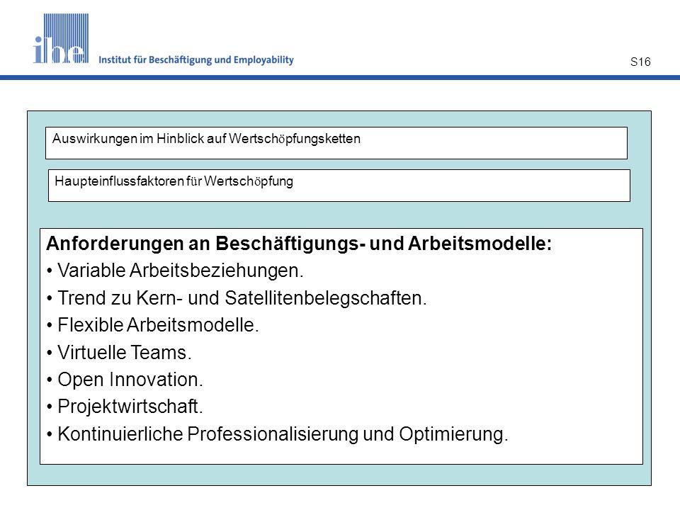 S16 Anforderungen an Beschäftigungs- und Arbeitsmodelle: Variable Arbeitsbeziehungen.