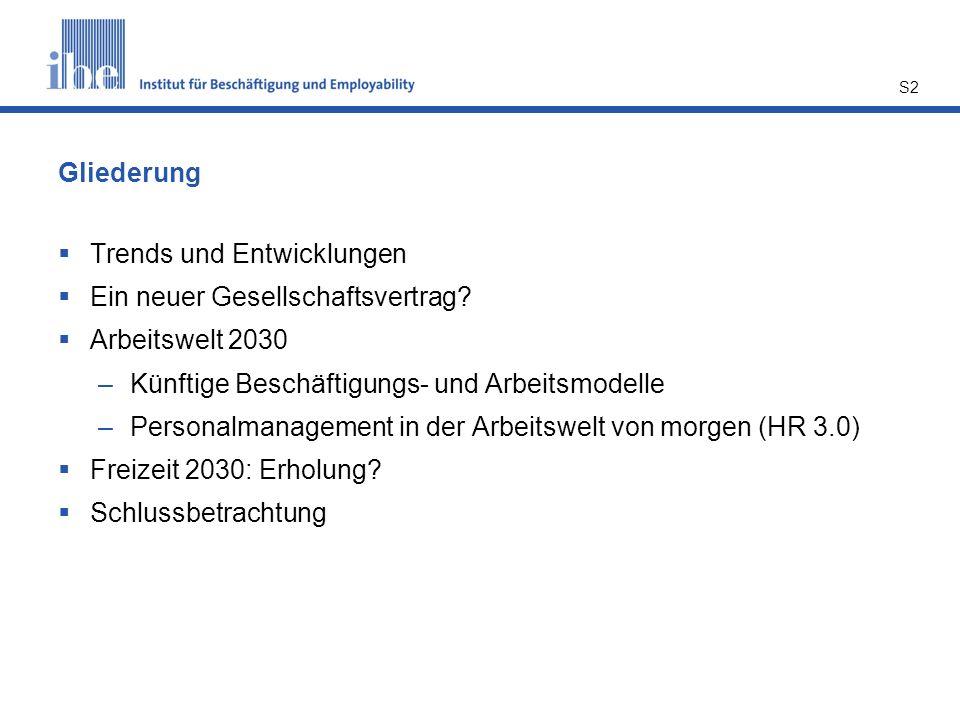 S2 Gliederung  Trends und Entwicklungen  Ein neuer Gesellschaftsvertrag.