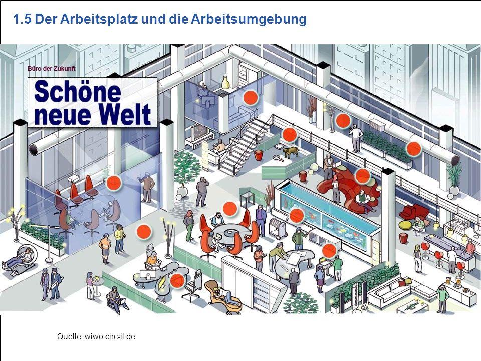 S22 Quelle: wiwo.circ-it.de 1.5 Der Arbeitsplatz und die Arbeitsumgebung