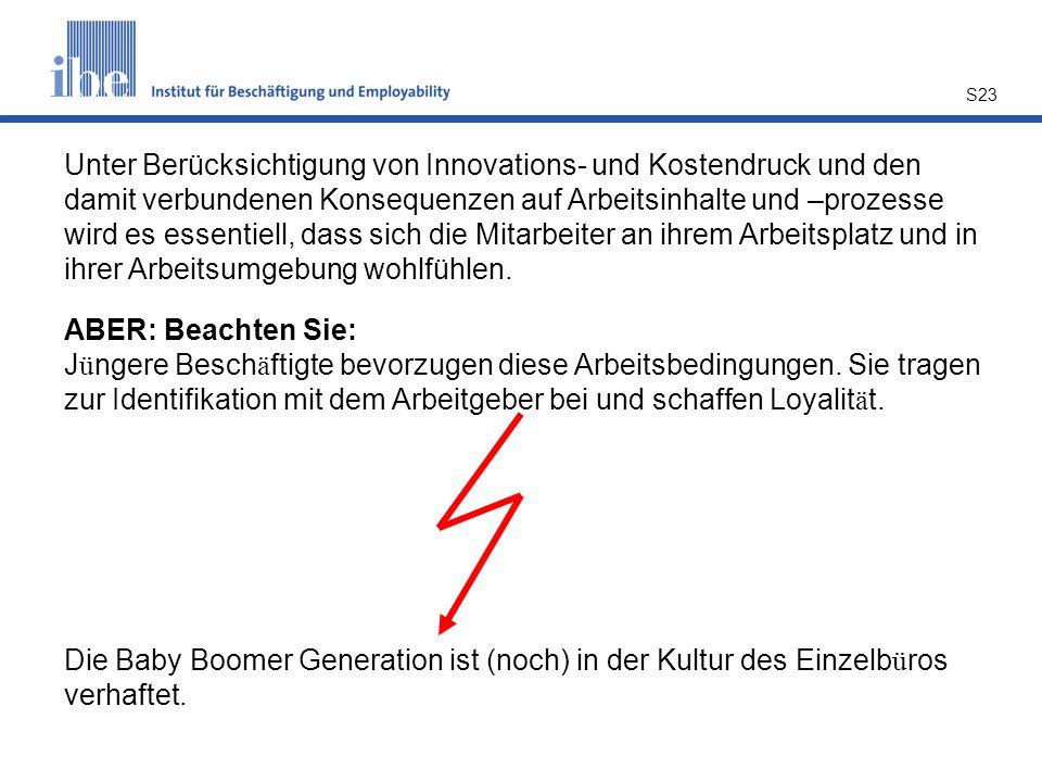 S23 ABER: Beachten Sie: J ü ngere Besch ä ftigte bevorzugen diese Arbeitsbedingungen.