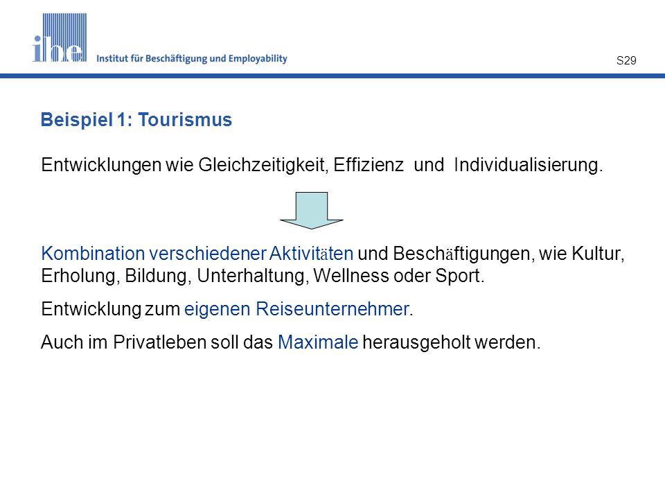 S29 Beispiel 1: Tourismus Entwicklungen wie Gleichzeitigkeit, Effizienz und Individualisierung.