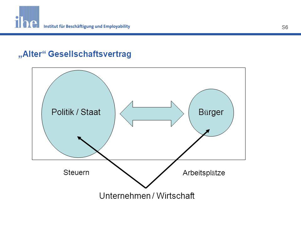 """S6 """"Alter Gesellschaftsvertrag Politik / Staat B ü rger Unternehmen / Wirtschaft Arbeitspl ä tze Steuern"""