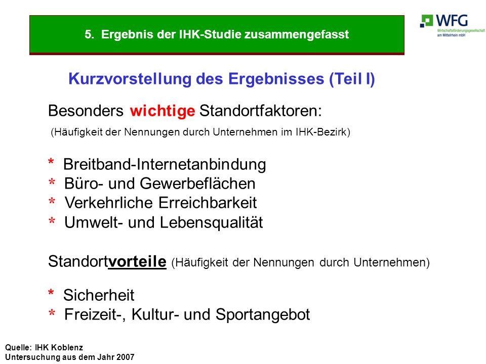 Quelle: IHK Koblenz Untersuchung aus dem Jahr 2007 Kurzvorstellung des Ergebnisses (Teil I) Besonders wichtige Standortfaktoren: (Häufigkeit der Nennu