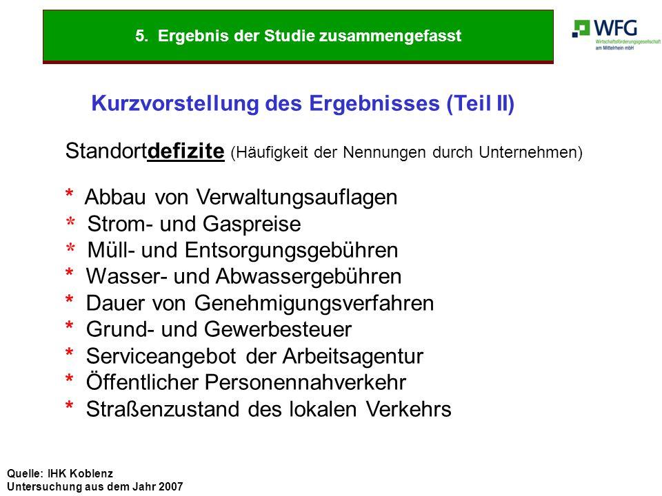 Quelle: IHK Koblenz Untersuchung aus dem Jahr 2007 Kurzvorstellung des Ergebnisses (Teil II) Standortdefizite (Häufigkeit der Nennungen durch Unterneh