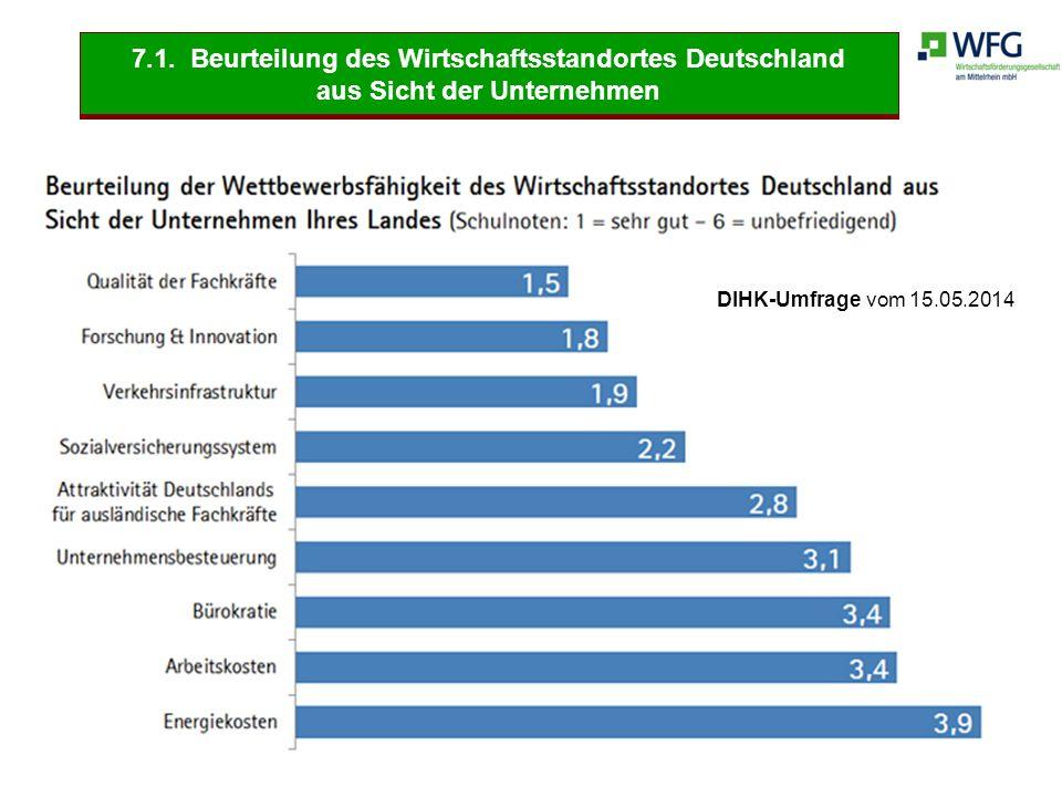 DIHK-Umfrage vom 15.05.2014 7.1. Beurteilung des Wirtschaftsstandortes Deutschland aus Sicht der Unternehmen