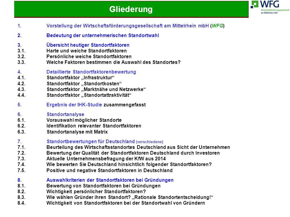 1.Vorstellung der Wirtschaftsförderungsgesellschaft am Mittelrhein mbH (WFG) 2.Bedeutung der unternehmerischen Standortwahl 3.Übersicht heutiger Stand