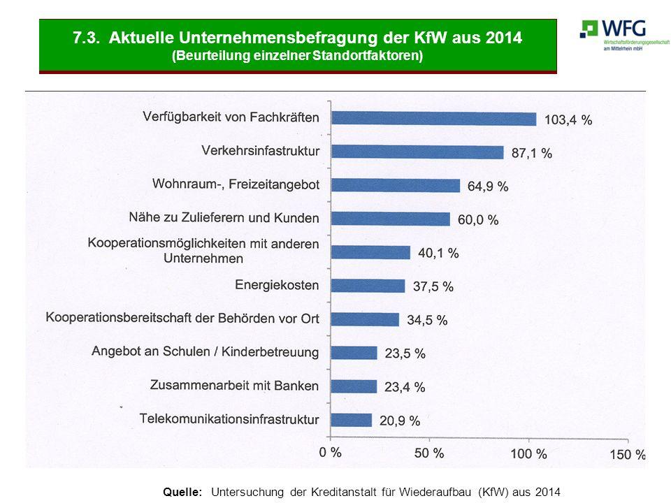 Quelle: Untersuchung der Kreditanstalt für Wiederaufbau (KfW) aus 2014 7.3. Aktuelle Unternehmensbefragung der KfW aus 2014 (Beurteilung einzelner Sta