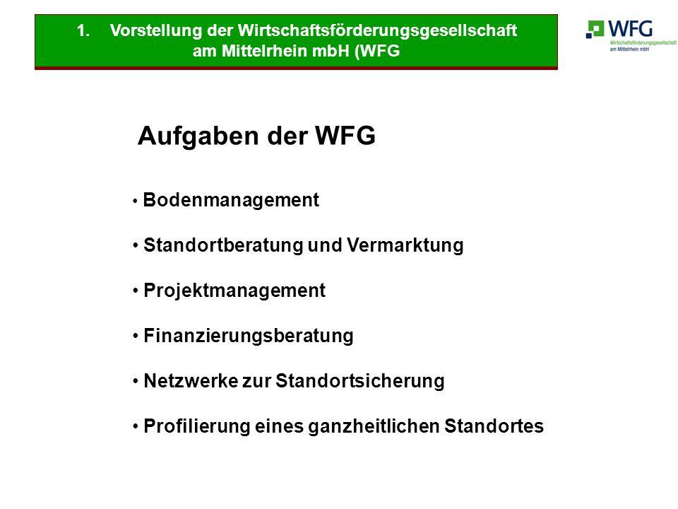 1.Vorstellung der Wirtschaftsförderungsgesellschaft am Mittelrhein mbH (WFG Bodenmanagement Standortberatung und Vermarktung Projektmanagement Finanzi