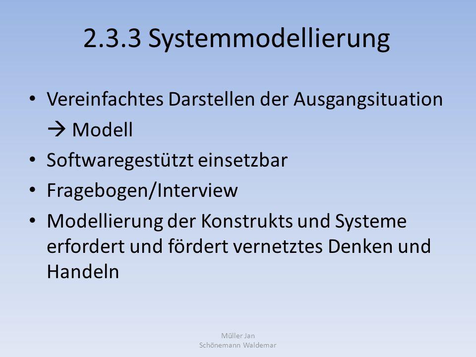 Vereinfachtes Darstellen der Ausgangsituation  Modell Softwaregestützt einsetzbar Fragebogen/Interview Modellierung der Konstrukts und Systeme erfordert und fördert vernetztes Denken und Handeln 2.3.3 Systemmodellierung Müller Jan Schönemann Waldemar