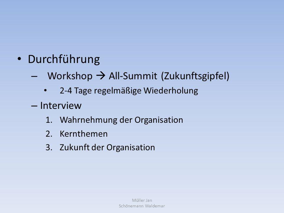 Durchführung – Workshop  All-Summit (Zukunftsgipfel) 2-4 Tage regelmäßige Wiederholung – Interview 1.Wahrnehmung der Organisation 2.Kernthemen 3.Zukunft der Organisation Müller Jan Schönemann Waldemar