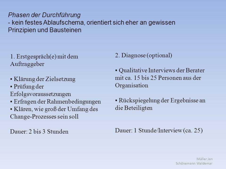 Müller Jan Schönemann Waldemar Phasen der Durchführung - kein festes Ablaufschema, orientiert sich eher an gewissen Prinzipien und Bausteinen 1.