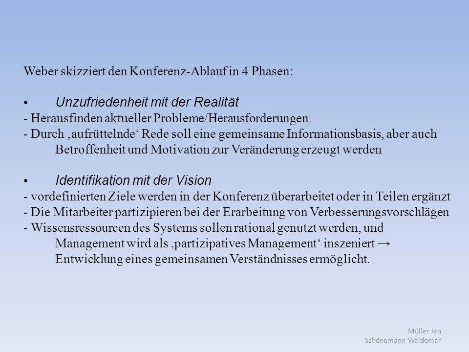 Müller Jan Schönemann Waldemar Weber skizziert den Konferenz-Ablauf in 4 Phasen: Unzufriedenheit mit der Realität - Herausfinden aktueller Probleme/Herausforderungen - Durch 'aufrüttelnde' Rede soll eine gemeinsame Informationsbasis, aber auch Betroffenheit und Motivation zur Veränderung erzeugt werden Identifikation mit der Vision - vordefinierten Ziele werden in der Konferenz überarbeitet oder in Teilen ergänzt - Die Mitarbeiter partizipieren bei der Erarbeitung von Verbesserungsvorschlägen - Wissensressourcen des Systems sollen rational genutzt werden, und Management wird als,partizipatives Management' inszeniert → Entwicklung eines gemeinsamen Verständnisses ermöglicht.