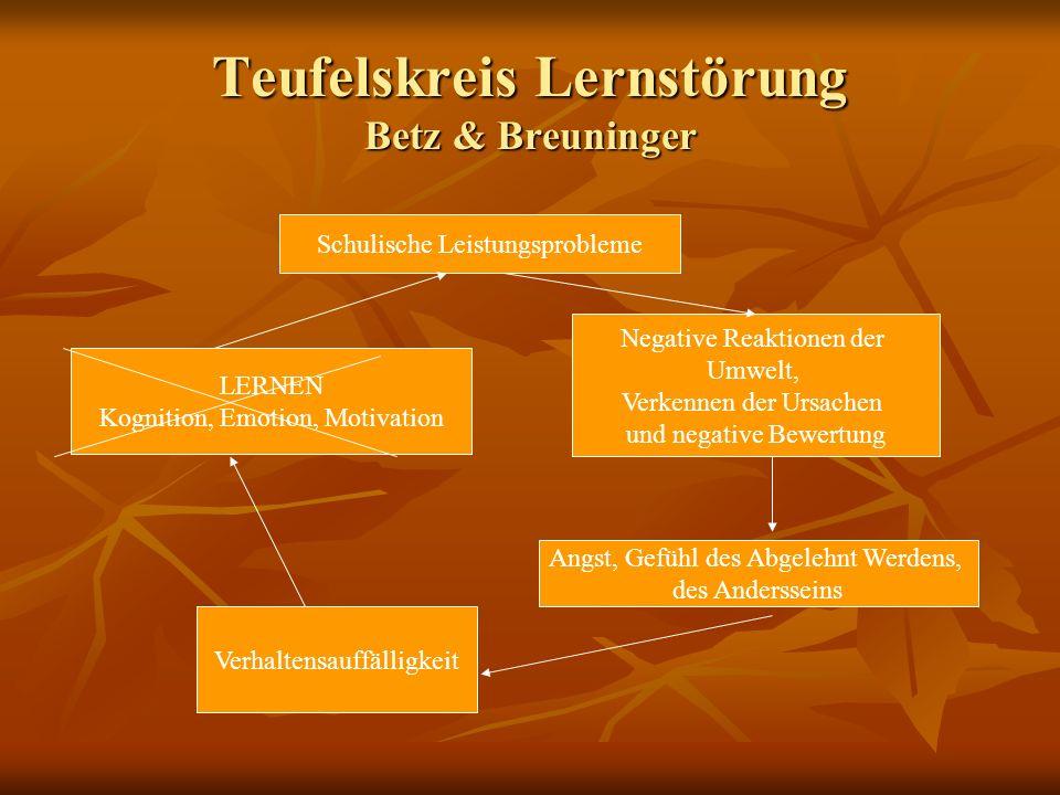 Teufelskreis Lernstörung Betz & Breuninger Schulische Leistungsprobleme Negative Reaktionen der Umwelt, Verkennen der Ursachen und negative Bewertung