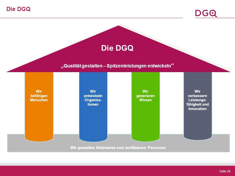 """Seite 36 Die DGQ """" Qualität gestalten – Spitzenleistungen entwickeln Die DGQ """" Qualität gestalten – Spitzenleistungen entwickeln Wir gestalten Netzwerke und zertifizieren Personen Wir befähigen Menschen Wir entwickeln Organisa- tionen Wir generieren Wissen Wir verbessern Leistungs- fähigkeit und Innovation"""