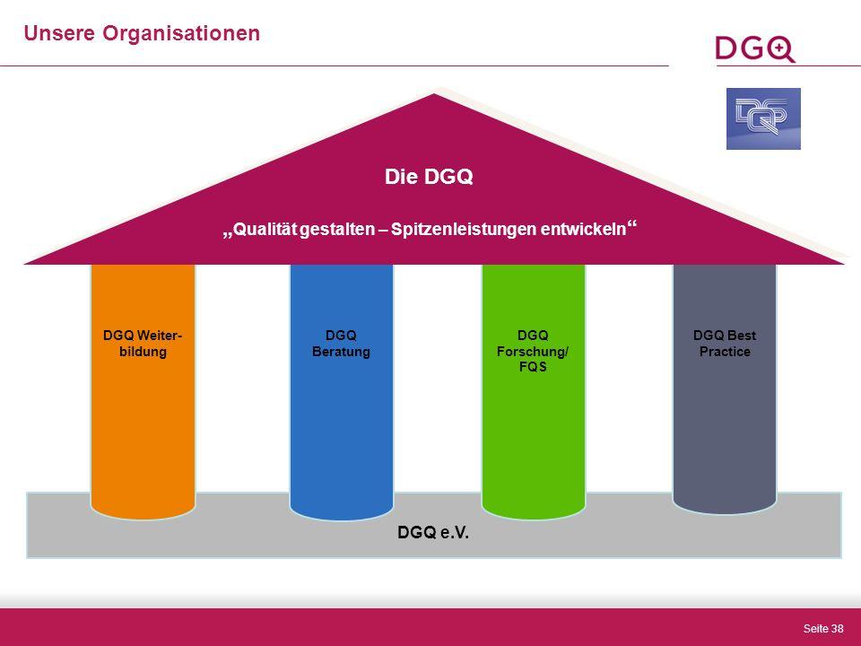 """Seite 38 Unsere Organisationen Die DGQ """" Qualität gestalten – Spitzenleistungen entwickeln Die DGQ """" Qualität gestalten – Spitzenleistungen entwickeln DGQ e.V."""