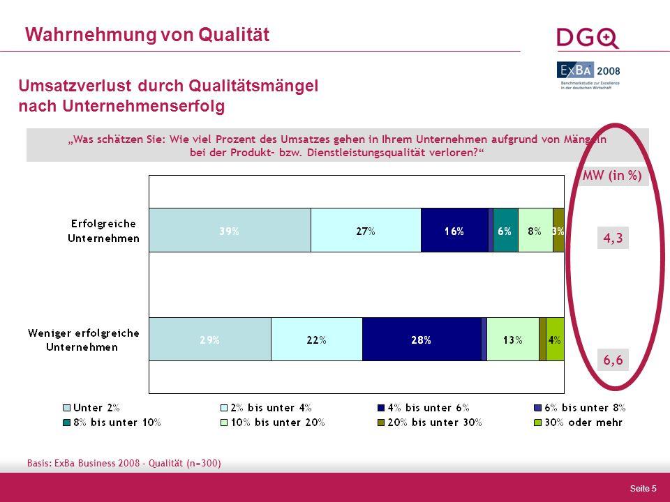 """Seite 5 Wahrnehmung von Qualität Umsatzverlust durch Qualitätsmängel nach Unternehmenserfolg """"Was schätzen Sie: Wie viel Prozent des Umsatzes gehen in Ihrem Unternehmen aufgrund von Mängeln bei der Produkt- bzw."""
