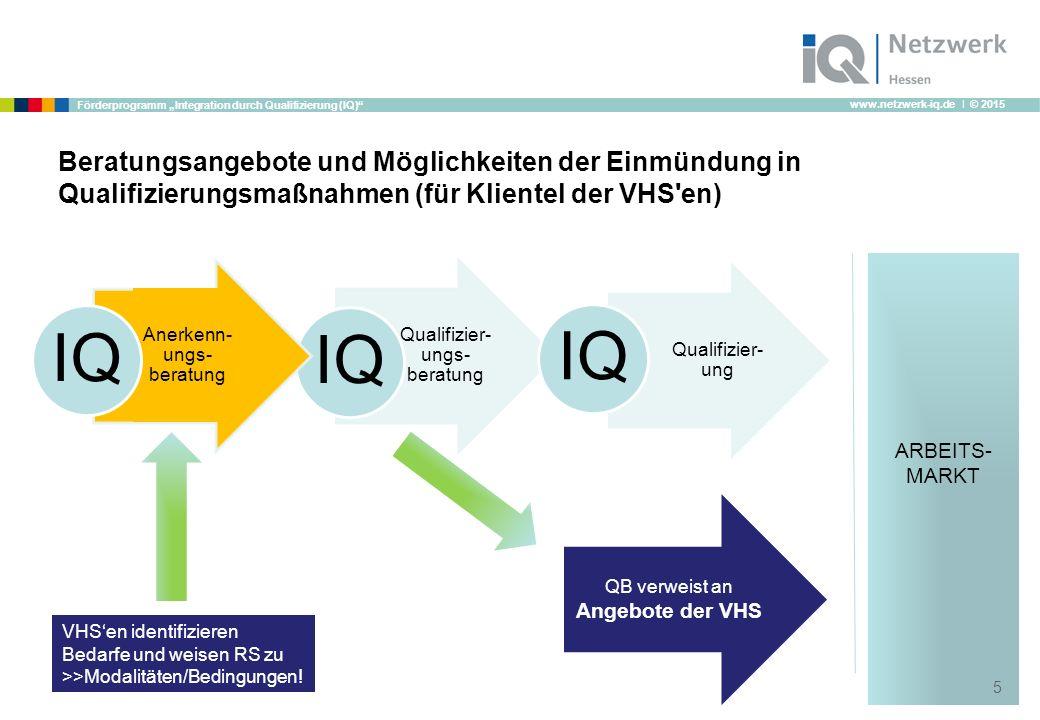 """www.netzwerk-iq.de I © 2015 Förderprogramm """"Integration durch Qualifizierung (IQ) Beratungsangebote und Möglichkeiten der Einmündung in Qualifizierungsmaßnahmen (für Klientel der VHS en) 5 ARBEITS- MARKT Qualifizier- ungs- beratung IQ Qualifizier- ung IQ Anerkenn- ungs- beratung IQ VHS'en identifizieren Bedarfe und weisen RS zu >>Modalitäten/Bedingungen."""