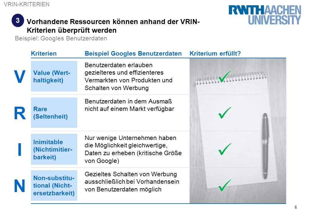 6 Vorhandene Ressourcen können anhand der VRIN- Kriterien überprüft werden 3 VRIN-KRITERIEN Kriterien Beispiel Googles BenutzerdatenKriterium erfüllt.