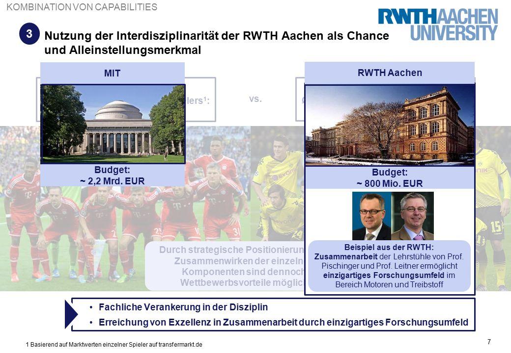 7 Durch strategische Positionierung und Zusammenwirken der einzelnen Komponenten sind dennoch Wettbewerbsvorteile möglich Bayern München Ø Marktwert eines Spielers 1 : ~ 20 Mio.
